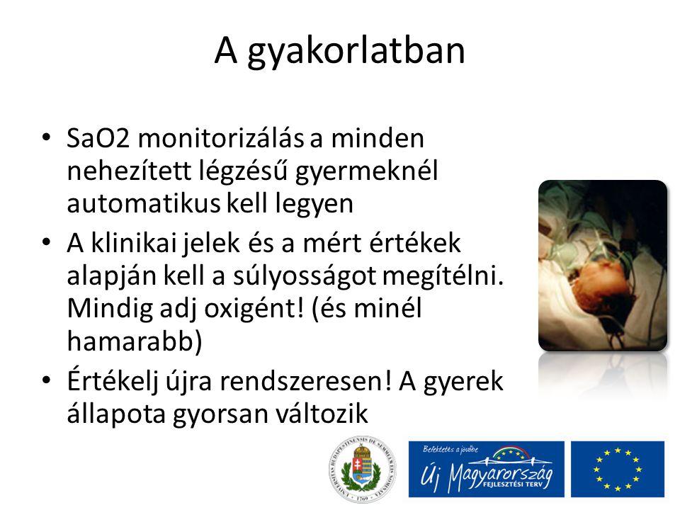 A gyakorlatban SaO2 monitorizálás a minden nehezített légzésű gyermeknél automatikus kell legyen.