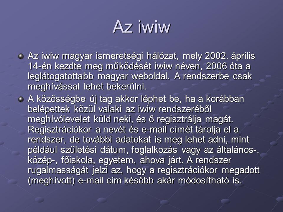 Az iwiw