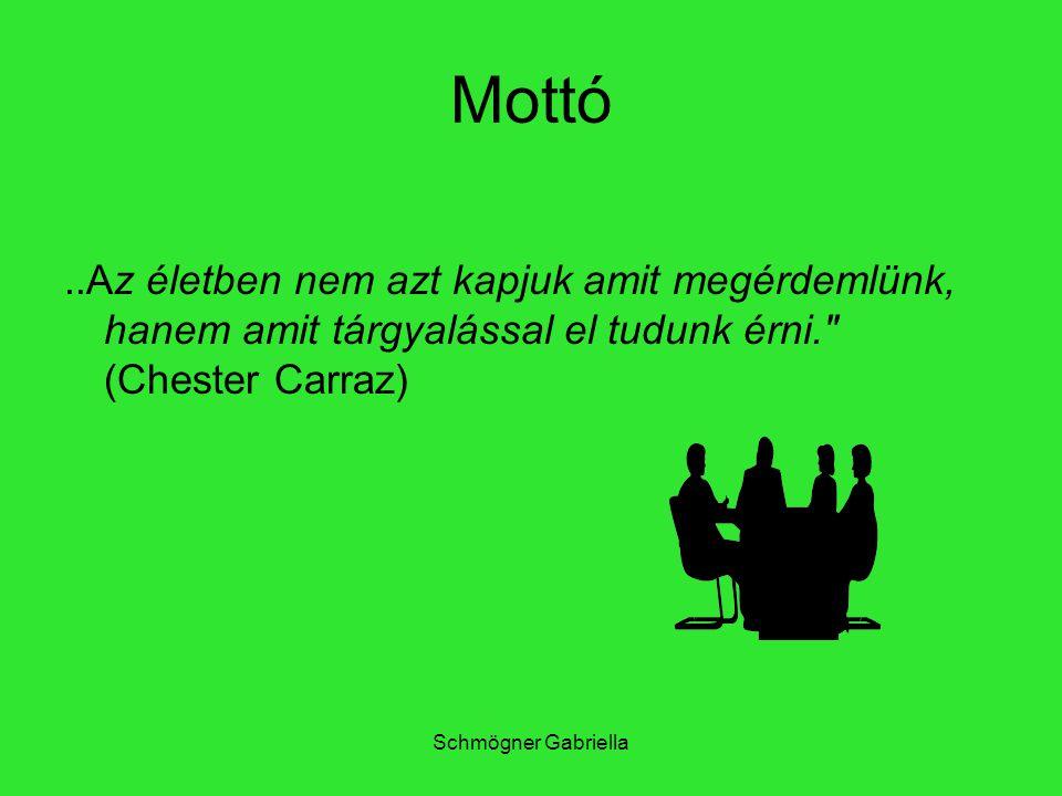 Mottó ..Az életben nem azt kapjuk amit megérdemlünk, hanem amit tárgyalással el tudunk érni. (Chester Carraz)
