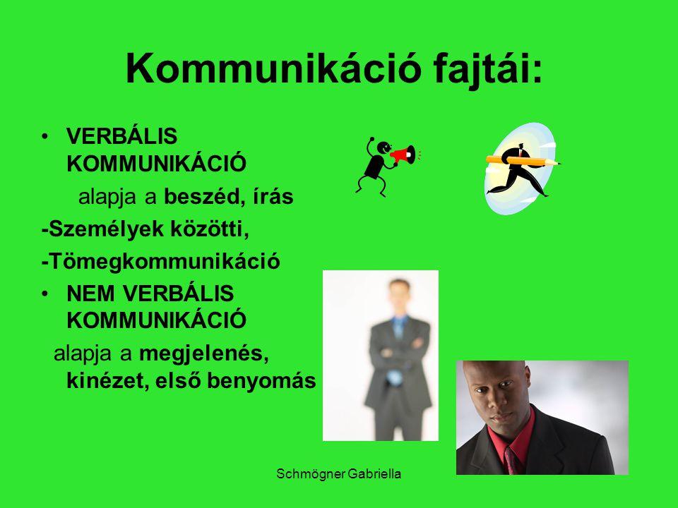 Kommunikáció fajtái: VERBÁLIS KOMMUNIKÁCIÓ alapja a beszéd, írás