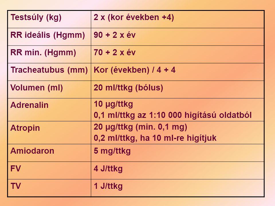 Testsúly (kg) 2 x (kor években +4) RR ideális (Hgmm) 90 + 2 x év. RR min. (Hgmm) 70 + 2 x év. Tracheatubus (mm)