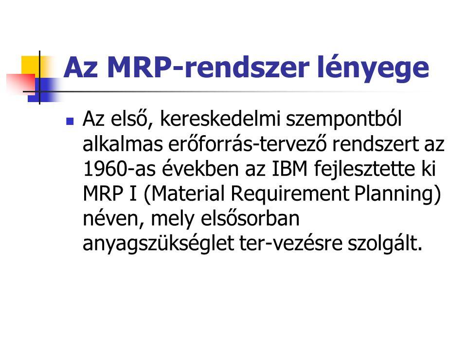 Az MRP-rendszer lényege