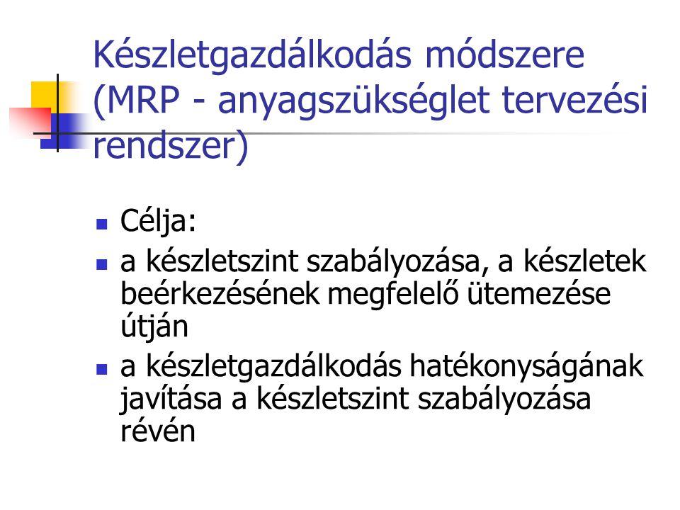 Készletgazdálkodás módszere (MRP - anyagszükséglet tervezési rendszer)