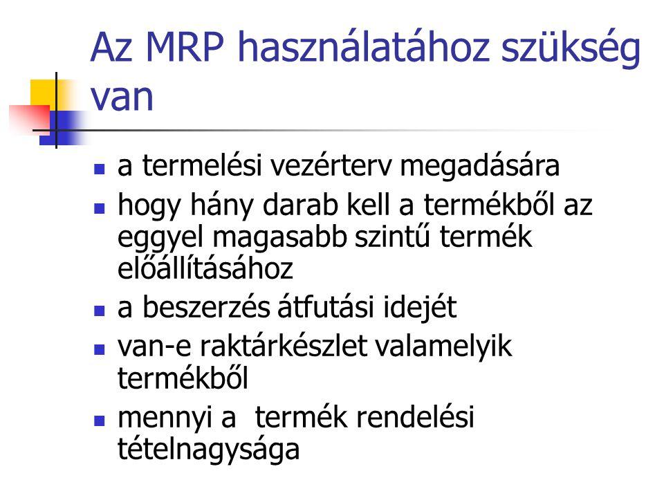 Az MRP használatához szükség van