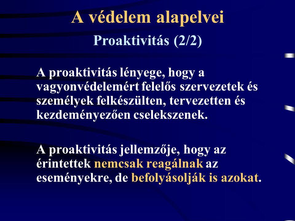 A védelem alapelvei Proaktivitás (2/2)