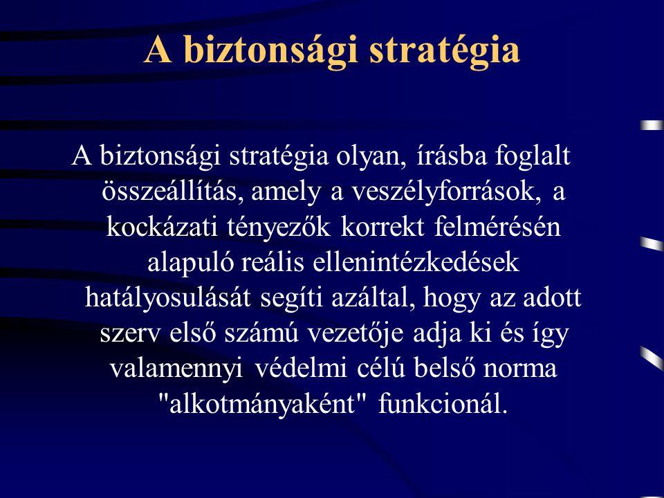 A biztonsági stratégia