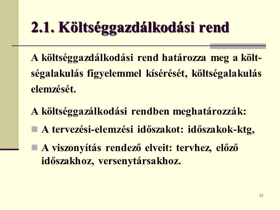 2.1. Költséggazdálkodási rend