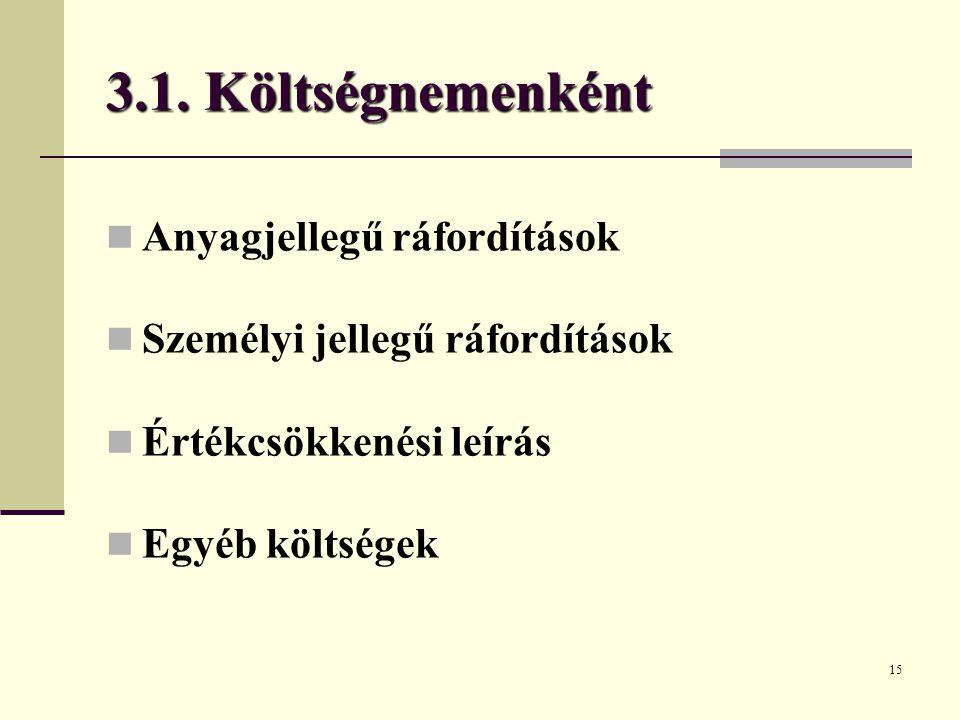 3.1. Költségnemenként Anyagjellegű ráfordítások