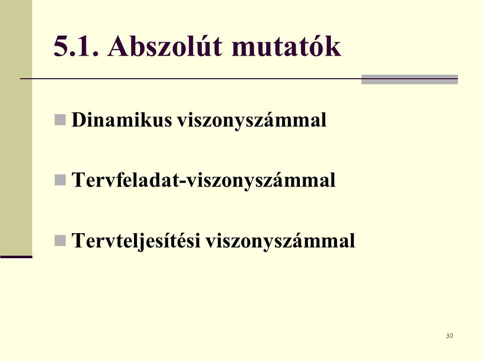 5.1. Abszolút mutatók Dinamikus viszonyszámmal