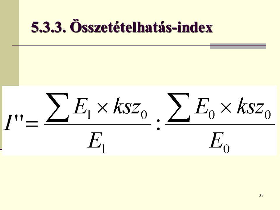 5.3.3. Összetételhatás-index