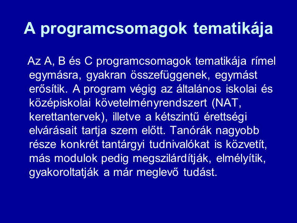 A programcsomagok tematikája