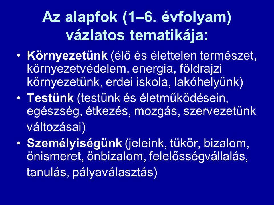 Az alapfok (1–6. évfolyam) vázlatos tematikája: