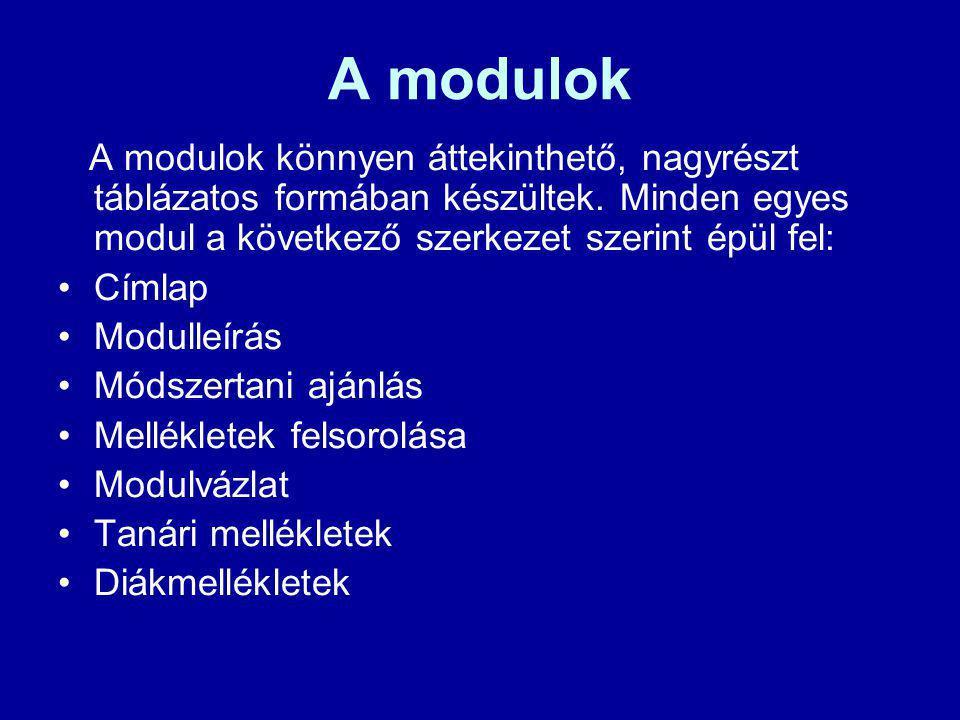 A modulok A modulok könnyen áttekinthető, nagyrészt táblázatos formában készültek. Minden egyes modul a következő szerkezet szerint épül fel:
