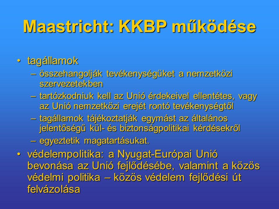Maastricht: KKBP működése