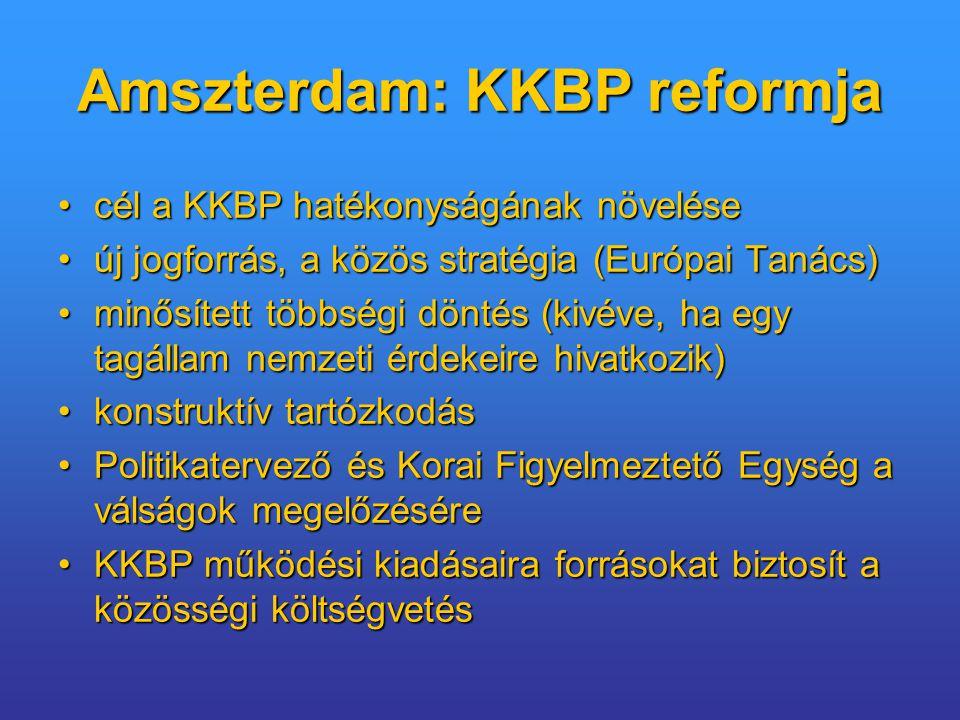 Amszterdam: KKBP reformja