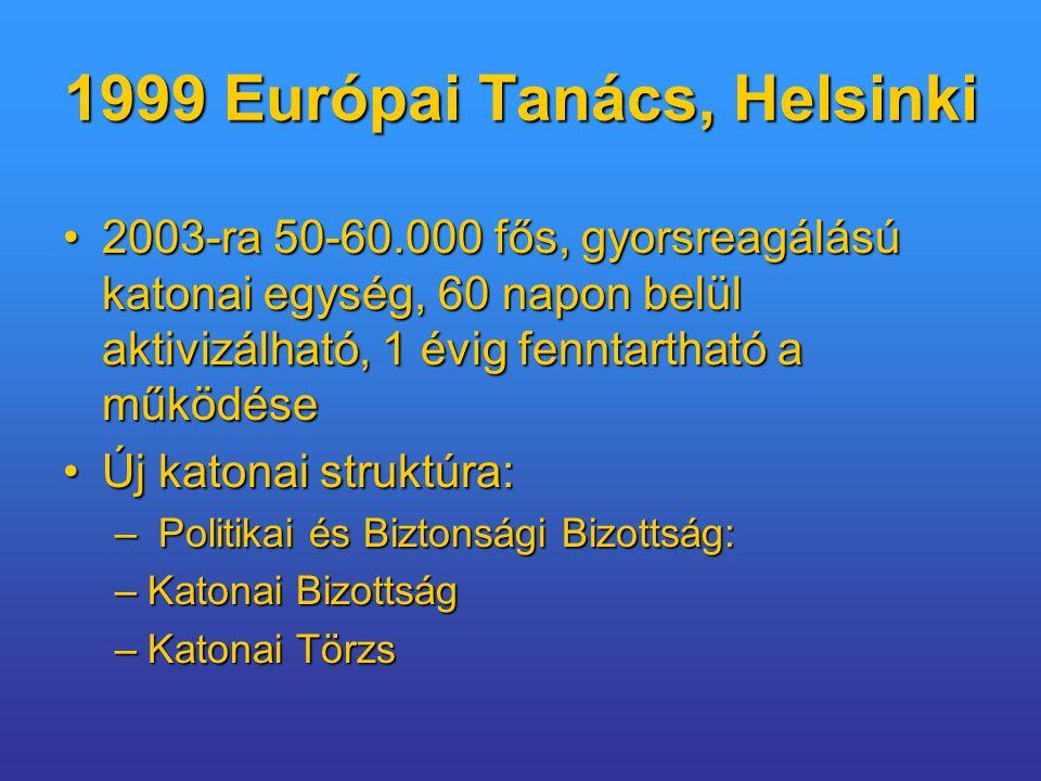 1999 Európai Tanács, Helsinki