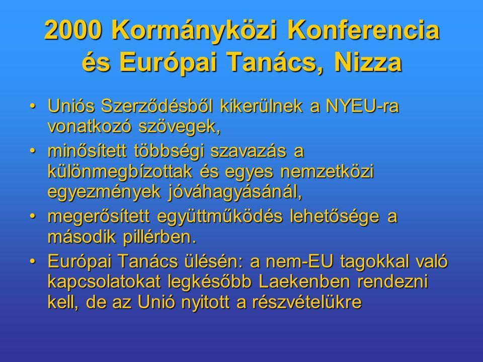 2000 Kormányközi Konferencia és Európai Tanács, Nizza