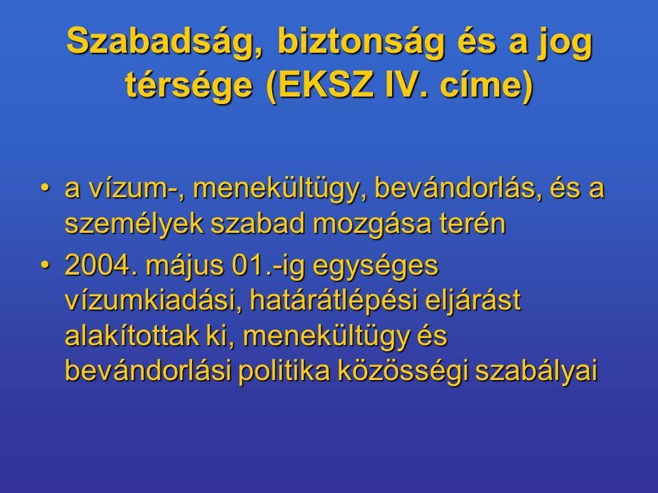Szabadság, biztonság és a jog térsége (EKSZ IV. címe)