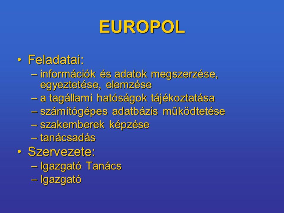 EUROPOL Feladatai: Szervezete: