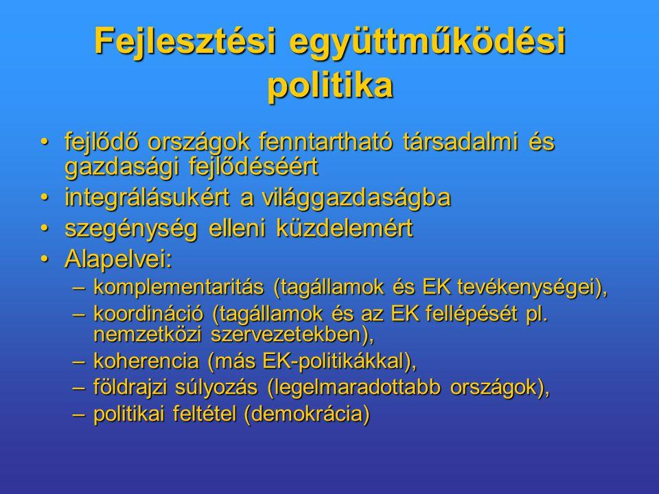 Fejlesztési együttműködési politika