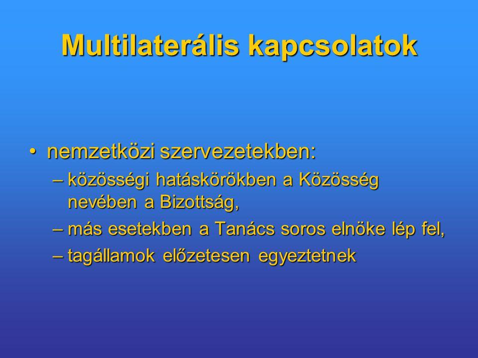 Multilaterális kapcsolatok