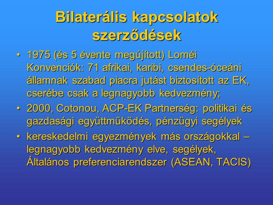 Bilaterális kapcsolatok szerződések