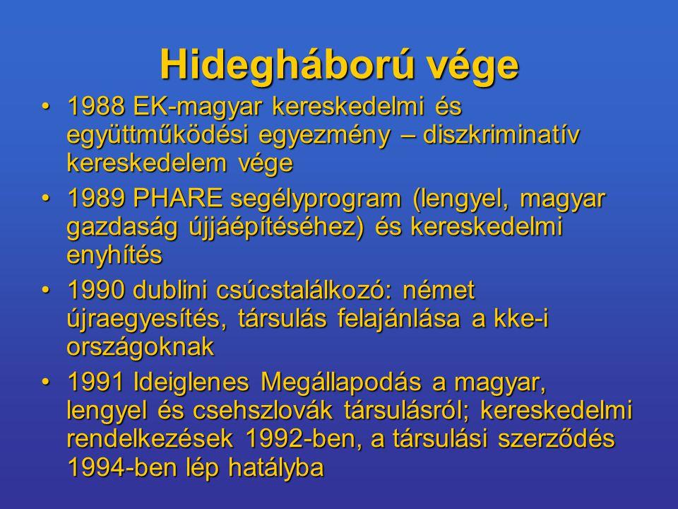 Hidegháború vége 1988 EK-magyar kereskedelmi és együttműködési egyezmény – diszkriminatív kereskedelem vége.
