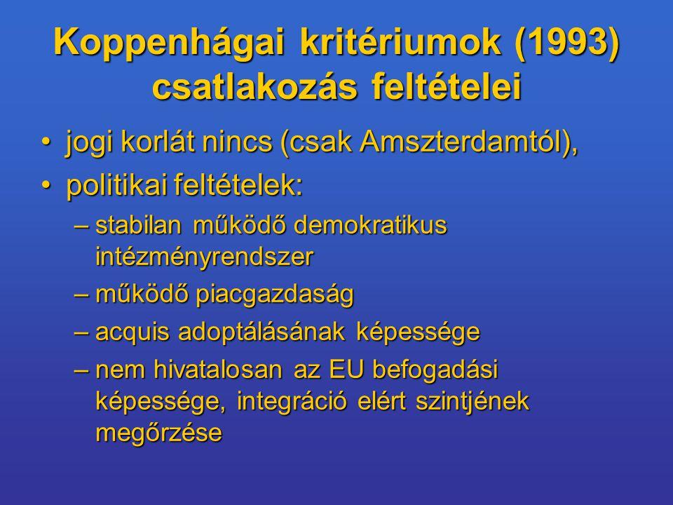 Koppenhágai kritériumok (1993) csatlakozás feltételei