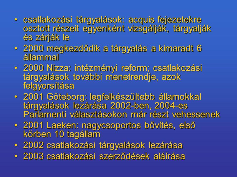 csatlakozási tárgyalások: acquis fejezetekre osztott részeit egyenként vizsgálják, tárgyalják és zárják le