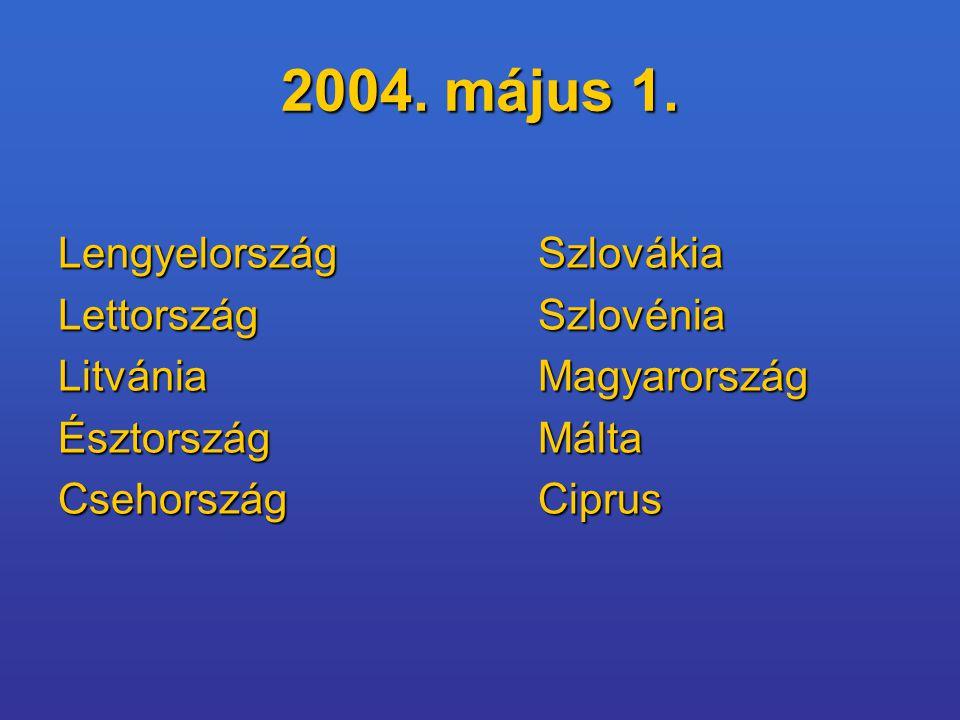2004. május 1. Lengyelország Szlovákia Lettország Szlovénia