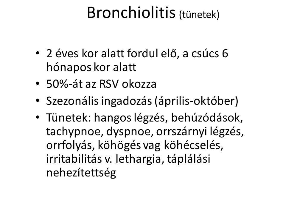 Bronchiolitis (tünetek)