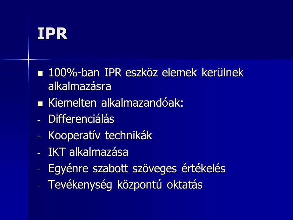 IPR 100%-ban IPR eszköz elemek kerülnek alkalmazásra