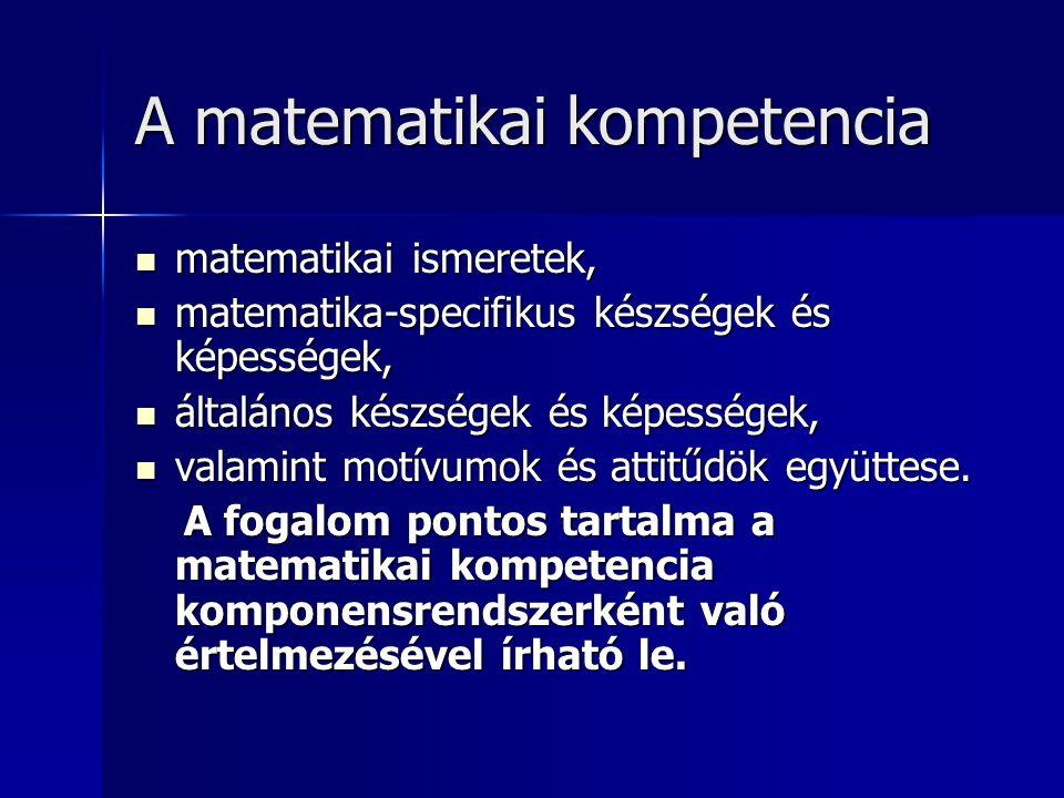 A matematikai kompetencia