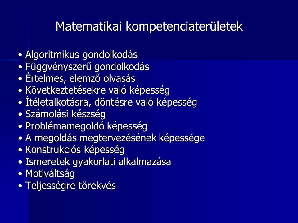 Matematikai kompetenciaterületek