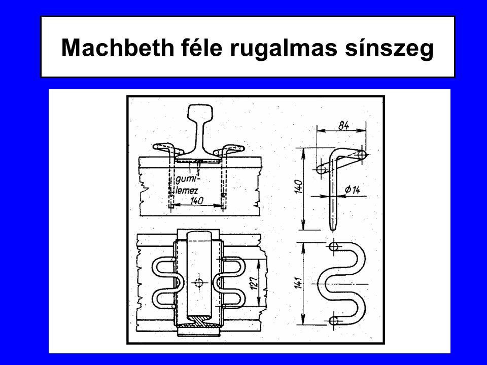 Machbeth féle rugalmas sínszeg