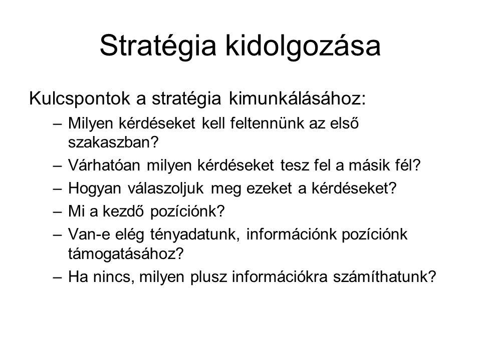Stratégia kidolgozása