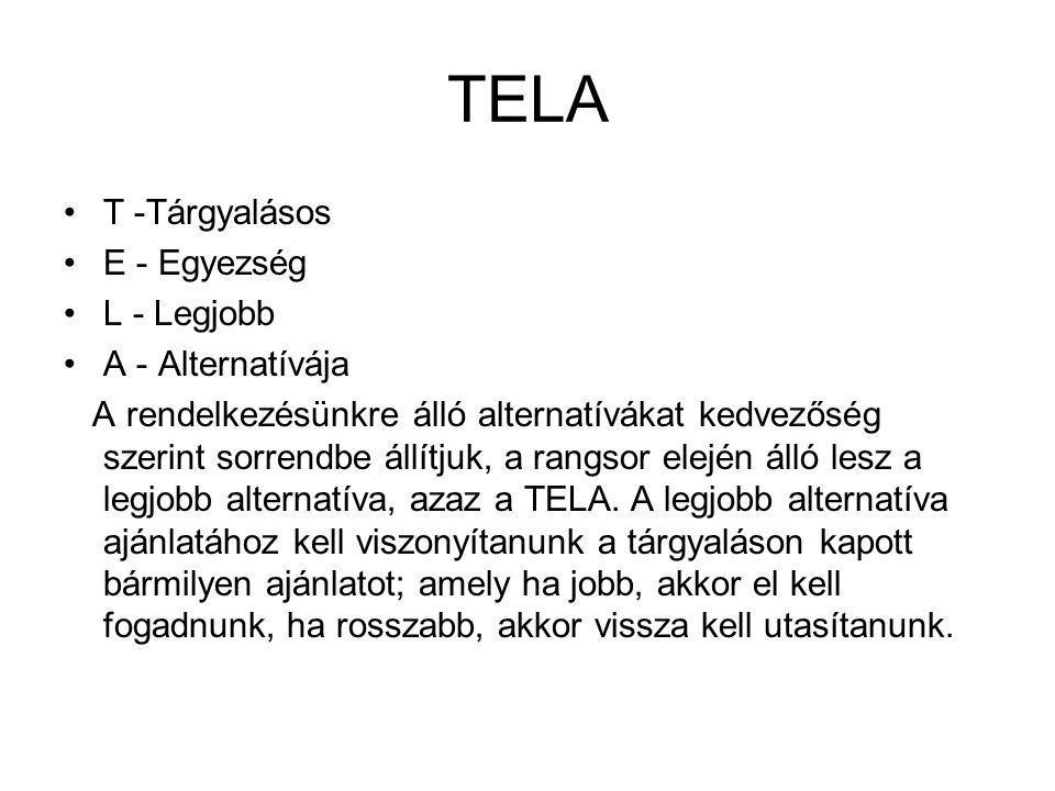 TELA T -Tárgyalásos E - Egyezség L - Legjobb A - Alternatívája