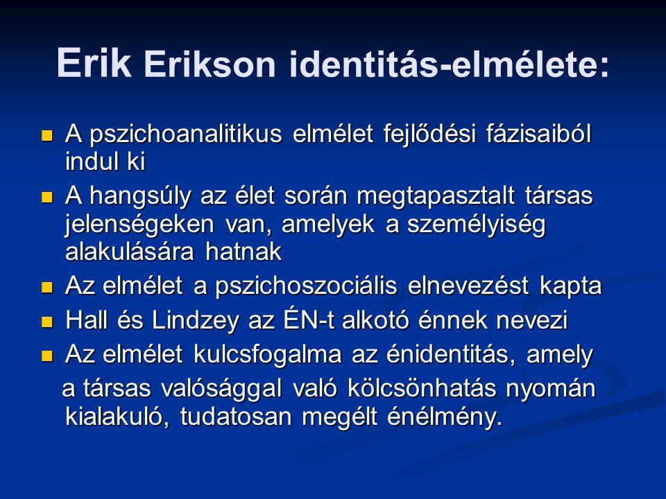 Erik Erikson identitás-elmélete: