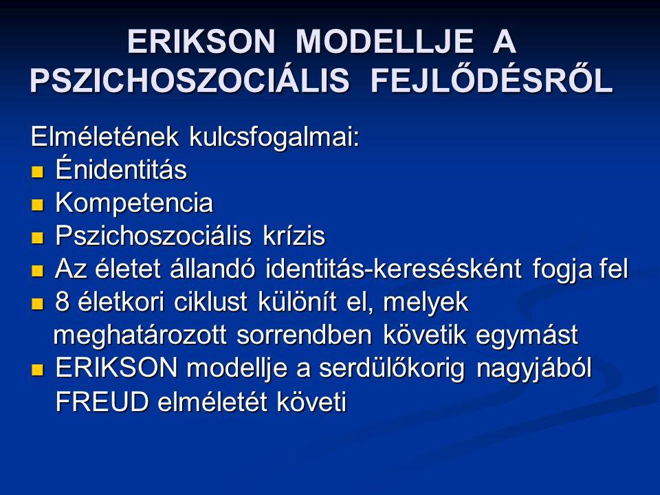 ERIKSON MODELLJE A PSZICHOSZOCIÁLIS FEJLŐDÉSRŐL