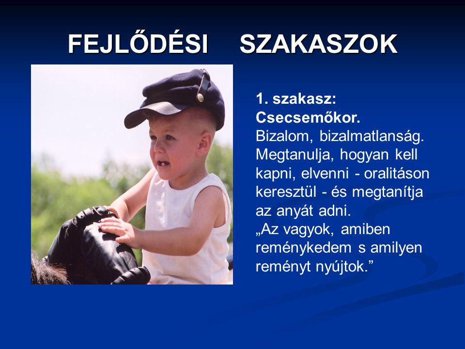 FEJLŐDÉSI SZAKASZOK 1. szakasz: Csecsemőkor. Bizalom, bizalmatlanság.