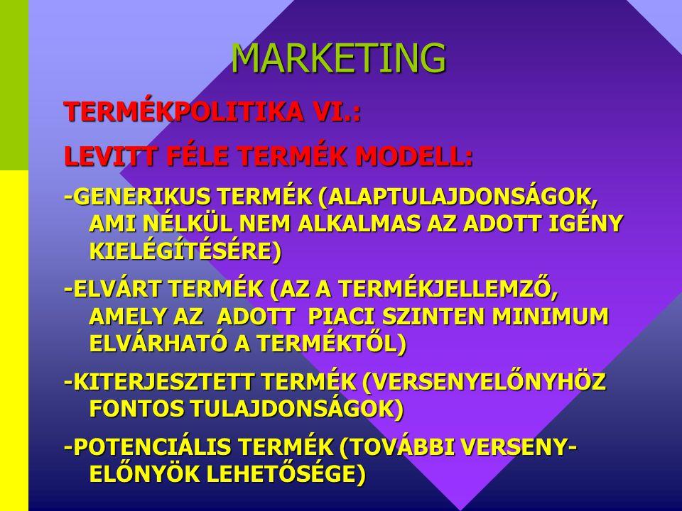 MARKETING TERMÉKPOLITIKA VI.: LEVITT FÉLE TERMÉK MODELL: