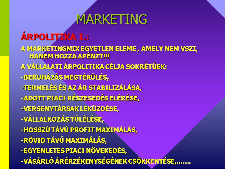 MARKETING ÁRPOLITIKA I.:
