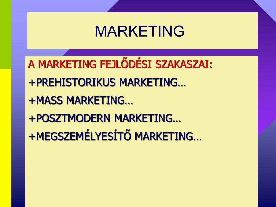 MARKETING A MARKETING FEJLŐDÉSI SZAKASZAI: +PREHISTORIKUS MARKETING…