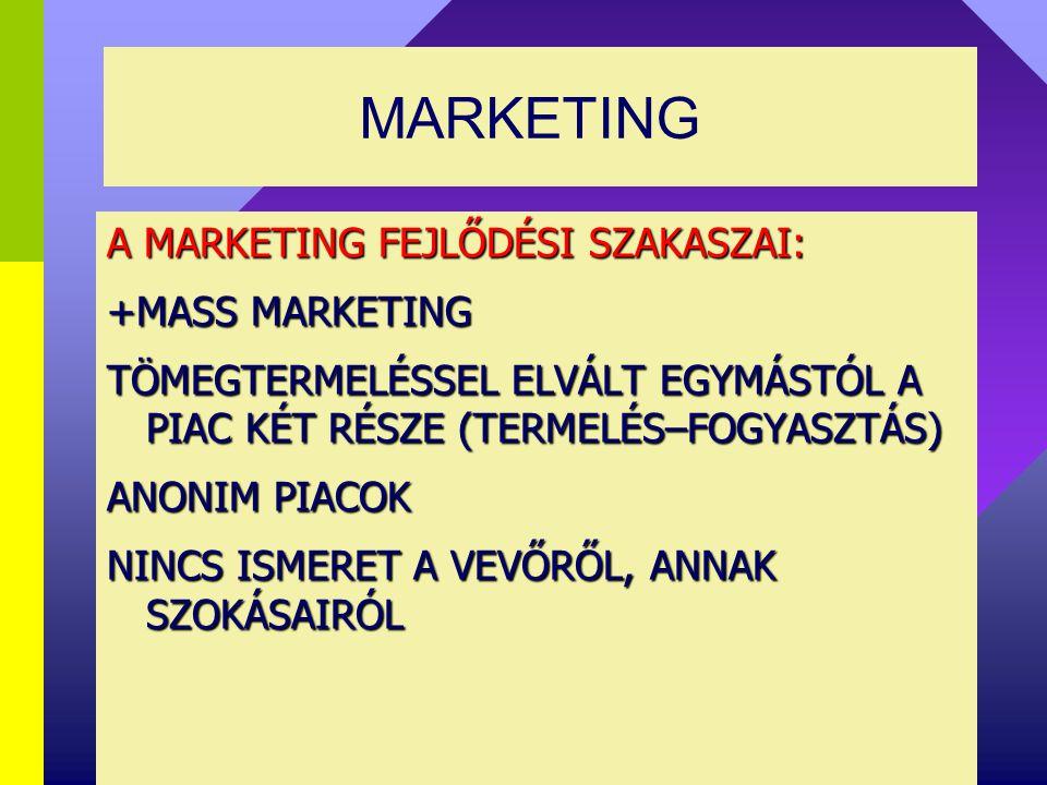MARKETING A MARKETING FEJLŐDÉSI SZAKASZAI: +MASS MARKETING