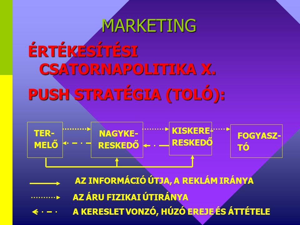 MARKETING ÉRTÉKESÍTÉSI CSATORNAPOLITIKA X. PUSH STRATÉGIA (TOLÓ):