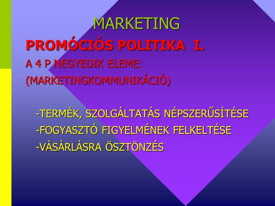 MARKETING PROMÓCIÓS POLITIKA I. A 4 P NEGYEDIK ELEME: