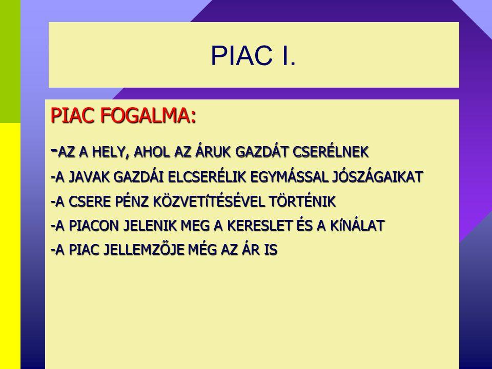 PIAC I. PIAC FOGALMA: -AZ A HELY, AHOL AZ ÁRUK GAZDÁT CSERÉLNEK