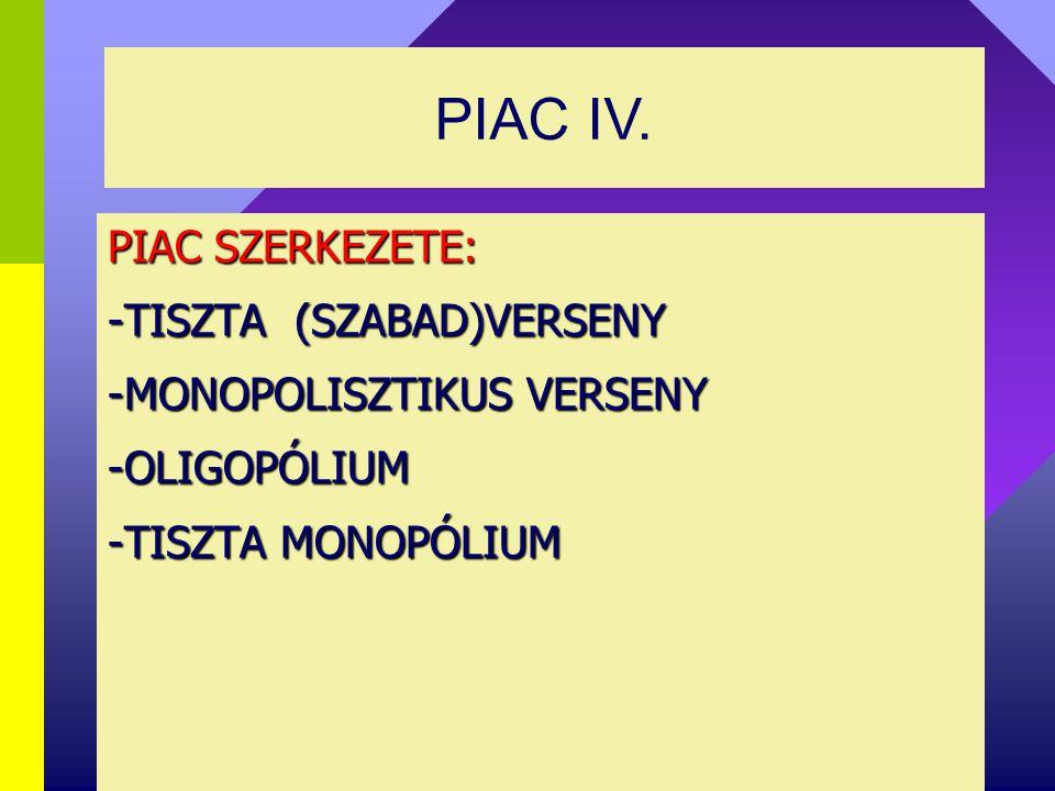 PIAC IV. PIAC SZERKEZETE: -TISZTA (SZABAD)VERSENY