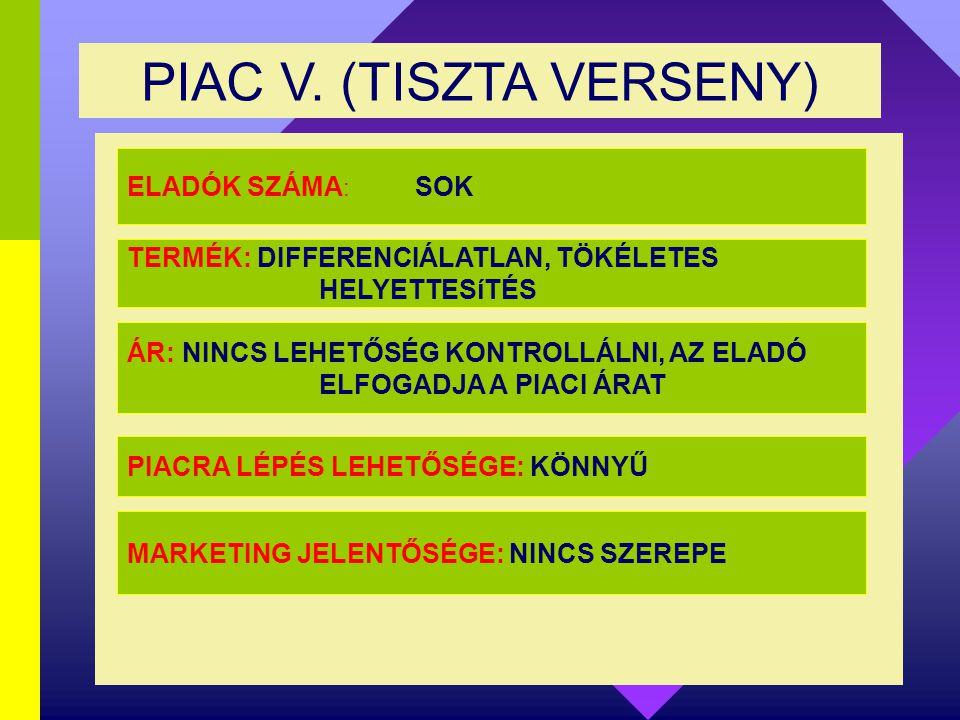 PIAC V. (TISZTA VERSENY)