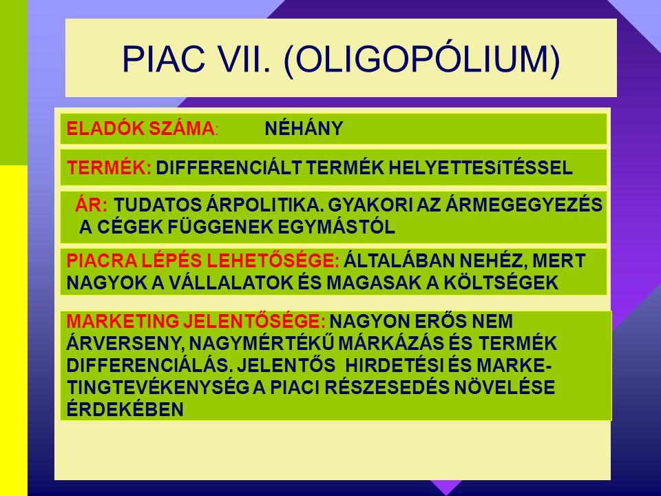 PIAC VII. (OLIGOPÓLIUM)